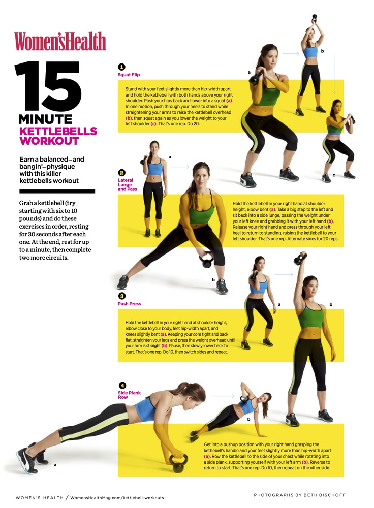 15 Minute Kettlebell Workout Printable For Women